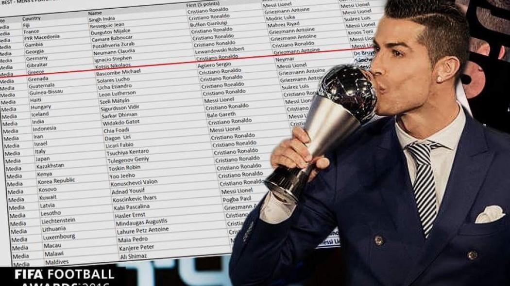 Ο «ΓΑΥΡΟΣ» εκπροσώπησε την Ελλάδα στα βραβεία της FIFA!