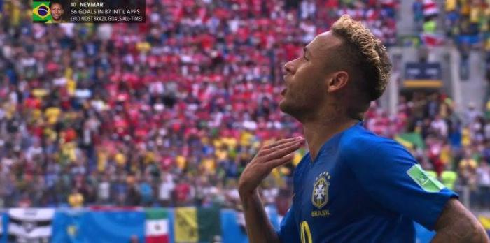 Νεϊμάρ και 2-0 η Βραζιλία (vid)   panathinaikos24.gr