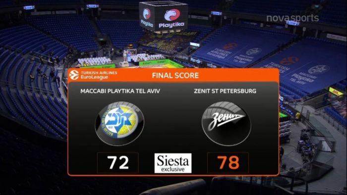 Μακάμπι-Ζενίτ 72-78: Τα στιγμιότυπα της αναμέτρησης (vid) | panathinaikos24.gr