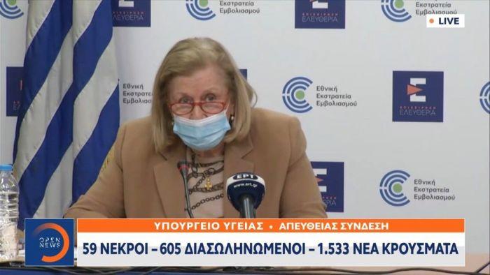 Έκτακτο δελτίο: 59 νεκροί – 605 διασωληνωμένοι – 1.533 νέα κρούσματα (vid)   panathinaikos24.gr