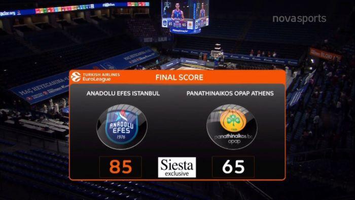 Αναντολού Εφές-Παναθηναϊκός 85-65: Τα στιγμιότυπα της αναμέτρησης (vid) | panathinaikos24.gr