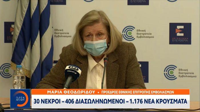 Έκτακτο δελτίο: 30 νεκροί – 406 διασωληνωμένοι – 1.176 νέα κρούσματα κορωνοϊού (vid) | panathinaikos24.gr