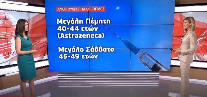 Κλείστηκαν τα πρώτα 90.000 ραντεβού για τους 30 και άνω (vid) | panathinaikos24.gr